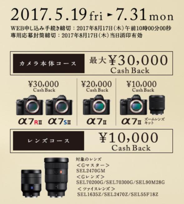 デジカメα7シリーズ レンズなどキャッシュバックキャンペーン